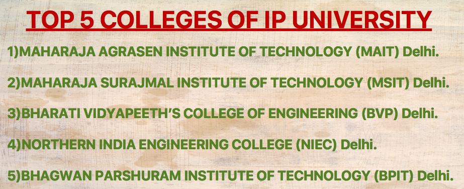 Top 5 Colleges of IP University Delhi 2018- Info Admission